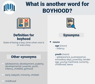boyhood, synonym boyhood, another word for boyhood, words like boyhood, thesaurus boyhood