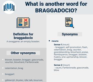 braggadocio, synonym braggadocio, another word for braggadocio, words like braggadocio, thesaurus braggadocio