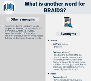 braids, synonym braids, another word for braids, words like braids, thesaurus braids