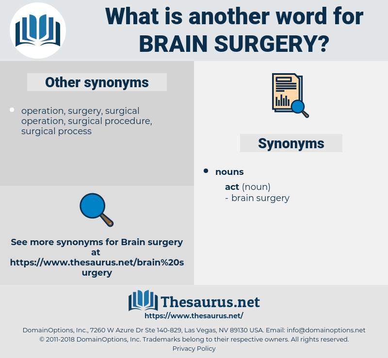brain surgery, synonym brain surgery, another word for brain surgery, words like brain surgery, thesaurus brain surgery