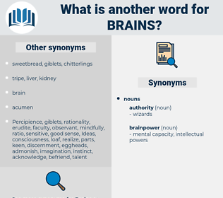 Brains, synonym Brains, another word for Brains, words like Brains, thesaurus Brains