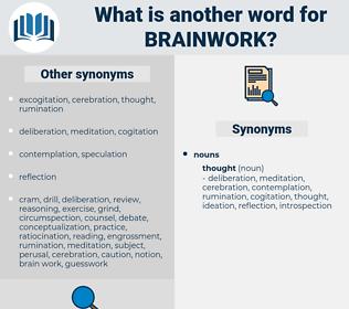 brainwork, synonym brainwork, another word for brainwork, words like brainwork, thesaurus brainwork