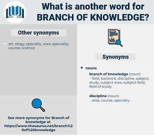 branch of knowledge, synonym branch of knowledge, another word for branch of knowledge, words like branch of knowledge, thesaurus branch of knowledge
