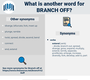 branch off, synonym branch off, another word for branch off, words like branch off, thesaurus branch off