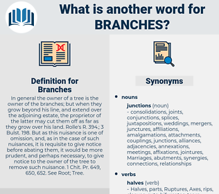 Branches, synonym Branches, another word for Branches, words like Branches, thesaurus Branches