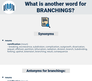 branchings, synonym branchings, another word for branchings, words like branchings, thesaurus branchings