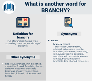 branchy, synonym branchy, another word for branchy, words like branchy, thesaurus branchy