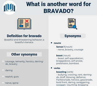 bravado, synonym bravado, another word for bravado, words like bravado, thesaurus bravado