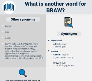 braw, synonym braw, another word for braw, words like braw, thesaurus braw