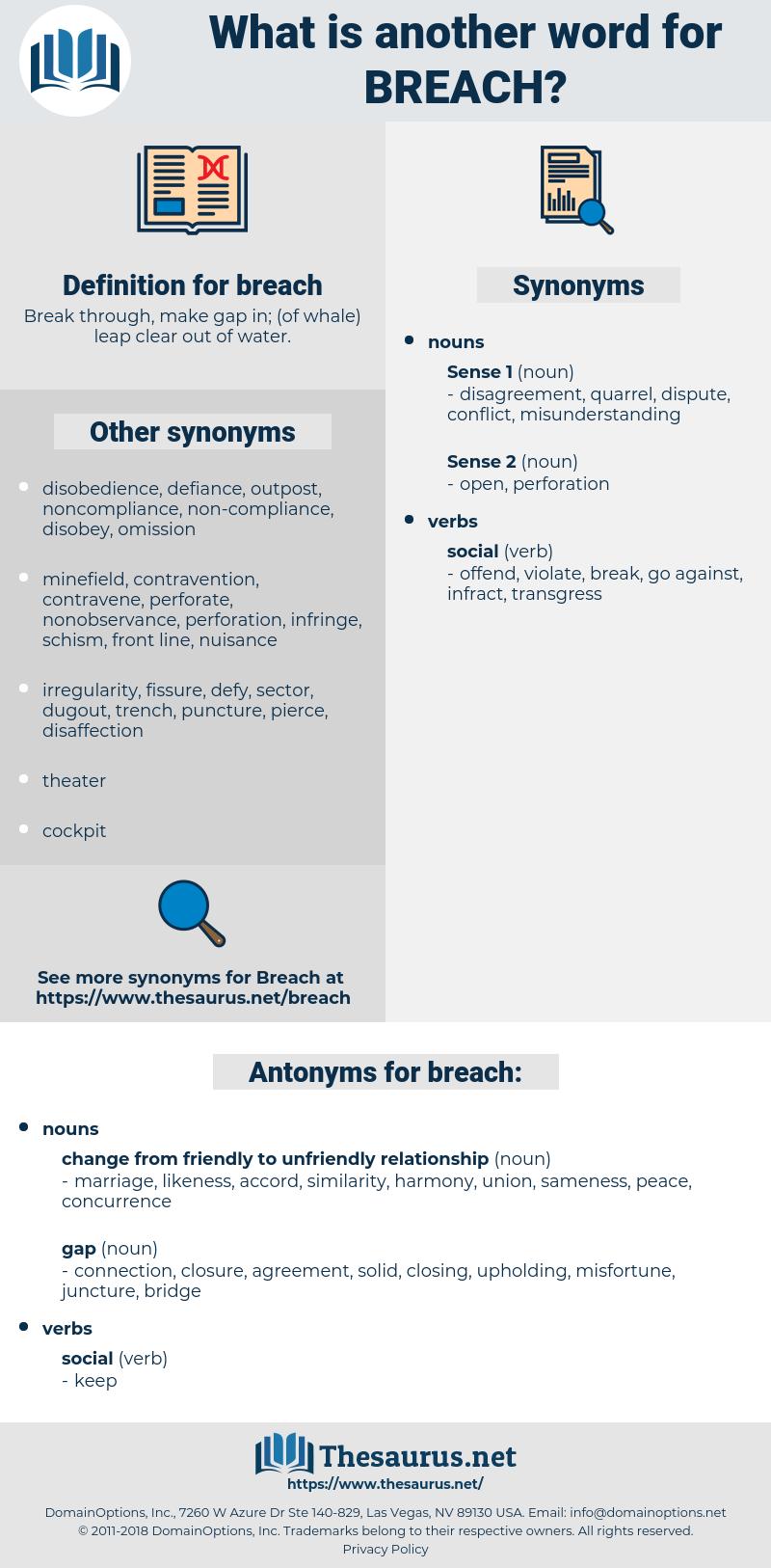 breach, synonym breach, another word for breach, words like breach, thesaurus breach