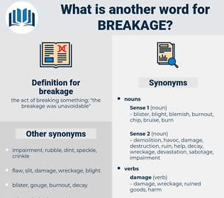 breakage, synonym breakage, another word for breakage, words like breakage, thesaurus breakage