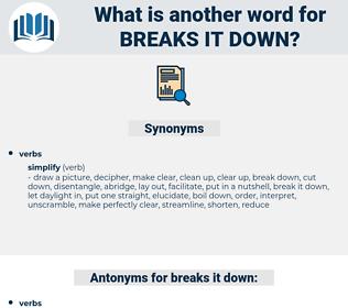 breaks it down, synonym breaks it down, another word for breaks it down, words like breaks it down, thesaurus breaks it down