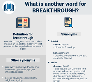 breakthrough, synonym breakthrough, another word for breakthrough, words like breakthrough, thesaurus breakthrough