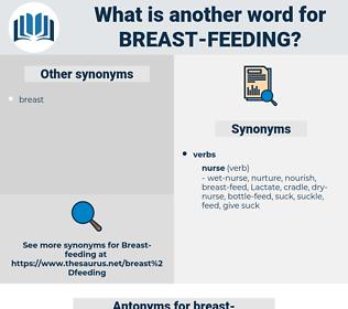breast feeding, synonym breast feeding, another word for breast feeding, words like breast feeding, thesaurus breast feeding