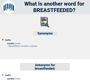 breastfeeded, synonym breastfeeded, another word for breastfeeded, words like breastfeeded, thesaurus breastfeeded