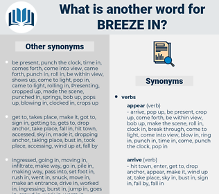 breeze in, synonym breeze in, another word for breeze in, words like breeze in, thesaurus breeze in