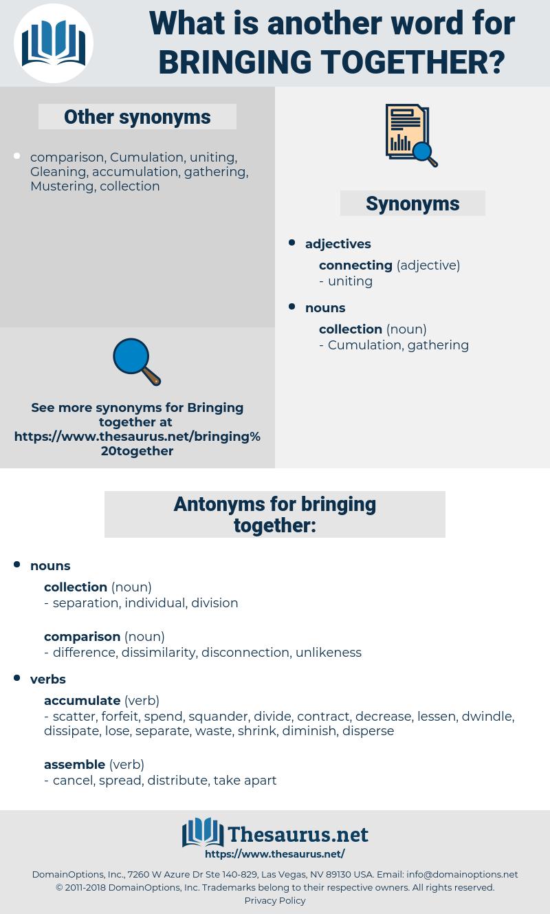 bringing together, synonym bringing together, another word for bringing together, words like bringing together, thesaurus bringing together