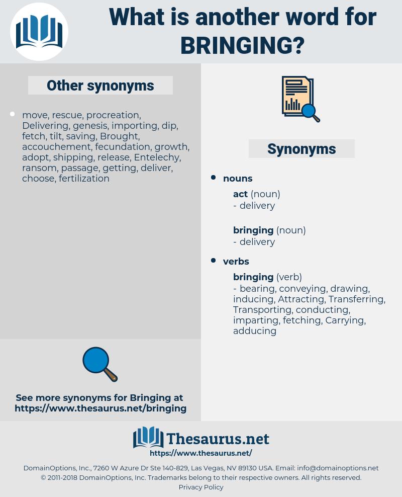bringing, synonym bringing, another word for bringing, words like bringing, thesaurus bringing