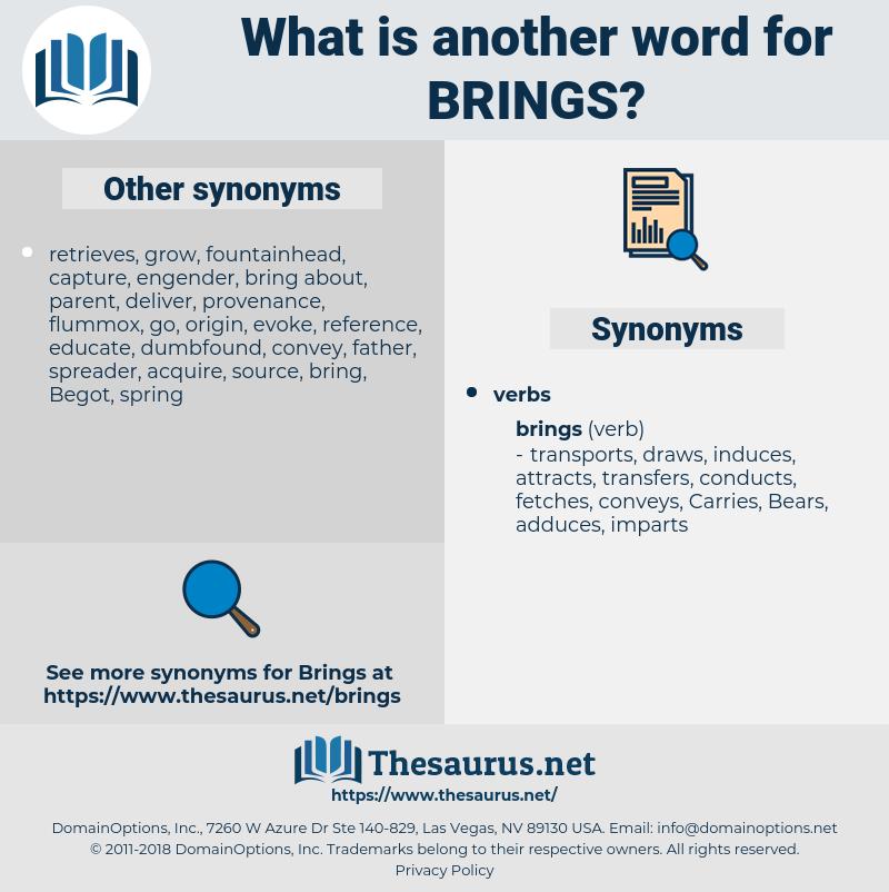 brings, synonym brings, another word for brings, words like brings, thesaurus brings