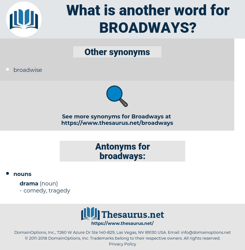 broadways, synonym broadways, another word for broadways, words like broadways, thesaurus broadways