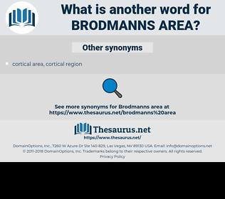 Brodmanns Area, synonym Brodmanns Area, another word for Brodmanns Area, words like Brodmanns Area, thesaurus Brodmanns Area