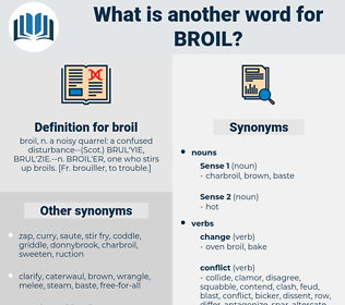 broil, synonym broil, another word for broil, words like broil, thesaurus broil