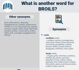 broils, synonym broils, another word for broils, words like broils, thesaurus broils