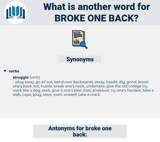 broke one back, synonym broke one back, another word for broke one back, words like broke one back, thesaurus broke one back