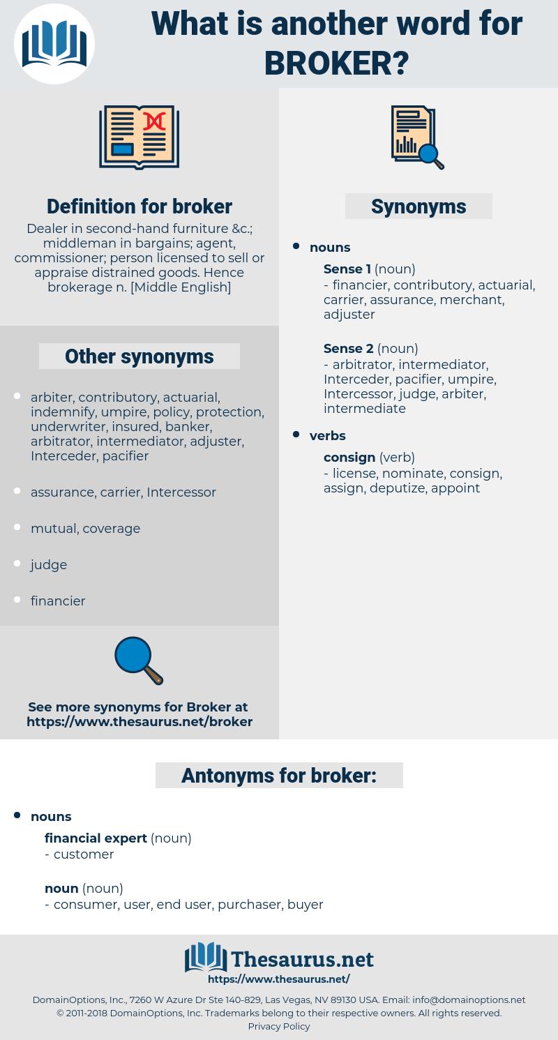 broker, synonym broker, another word for broker, words like broker, thesaurus broker