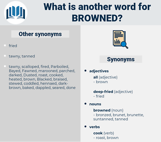 browned, synonym browned, another word for browned, words like browned, thesaurus browned