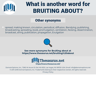 bruiting about, synonym bruiting about, another word for bruiting about, words like bruiting about, thesaurus bruiting about