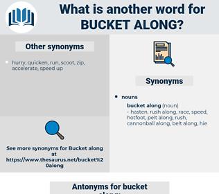 bucket along, synonym bucket along, another word for bucket along, words like bucket along, thesaurus bucket along