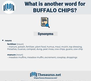 buffalo chips, synonym buffalo chips, another word for buffalo chips, words like buffalo chips, thesaurus buffalo chips