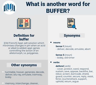 buffer, synonym buffer, another word for buffer, words like buffer, thesaurus buffer