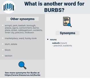 burbs, synonym burbs, another word for burbs, words like burbs, thesaurus burbs