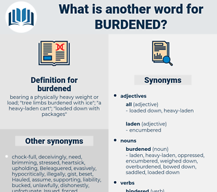 burdened, synonym burdened, another word for burdened, words like burdened, thesaurus burdened