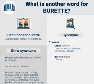 burette, synonym burette, another word for burette, words like burette, thesaurus burette