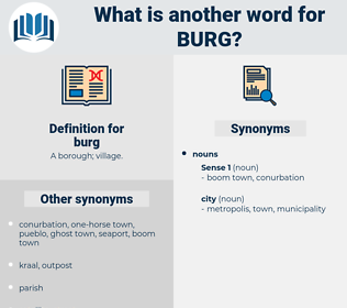 burg, synonym burg, another word for burg, words like burg, thesaurus burg