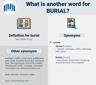 burial, synonym burial, another word for burial, words like burial, thesaurus burial