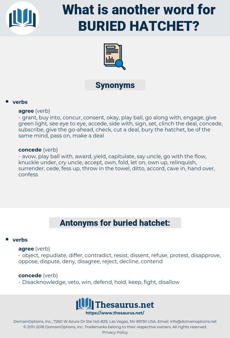buried hatchet, synonym buried hatchet, another word for buried hatchet, words like buried hatchet, thesaurus buried hatchet