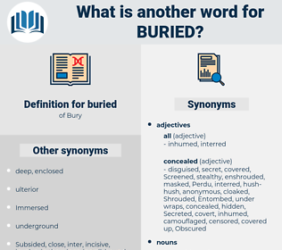 buried, synonym buried, another word for buried, words like buried, thesaurus buried