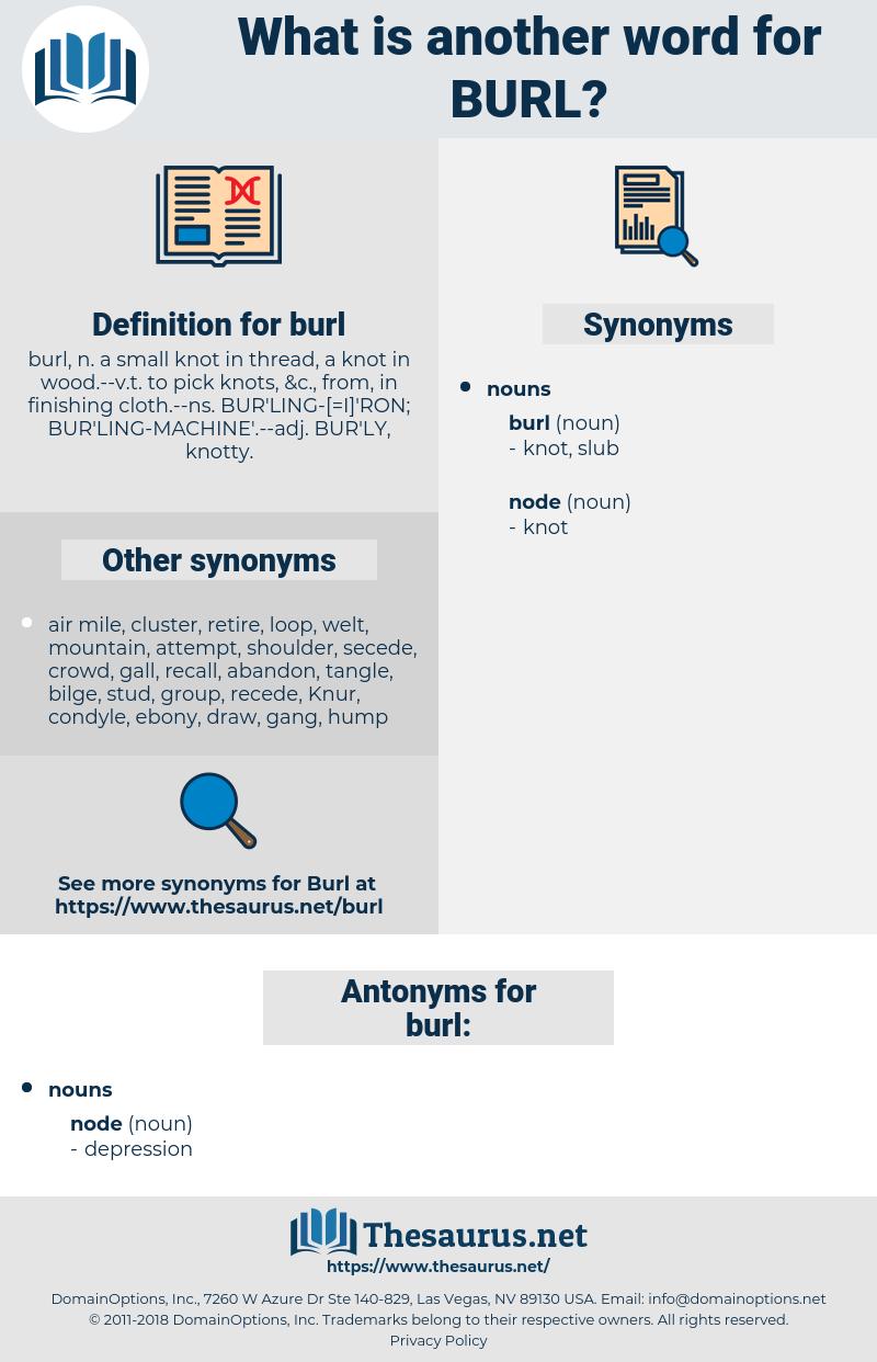 burl, synonym burl, another word for burl, words like burl, thesaurus burl