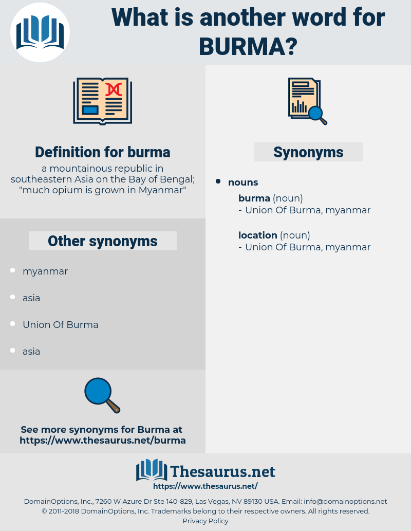 burma, synonym burma, another word for burma, words like burma, thesaurus burma