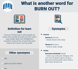 burn out, synonym burn out, another word for burn out, words like burn out, thesaurus burn out