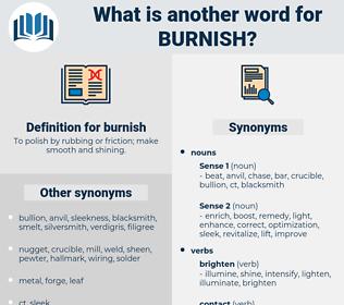 burnish, synonym burnish, another word for burnish, words like burnish, thesaurus burnish
