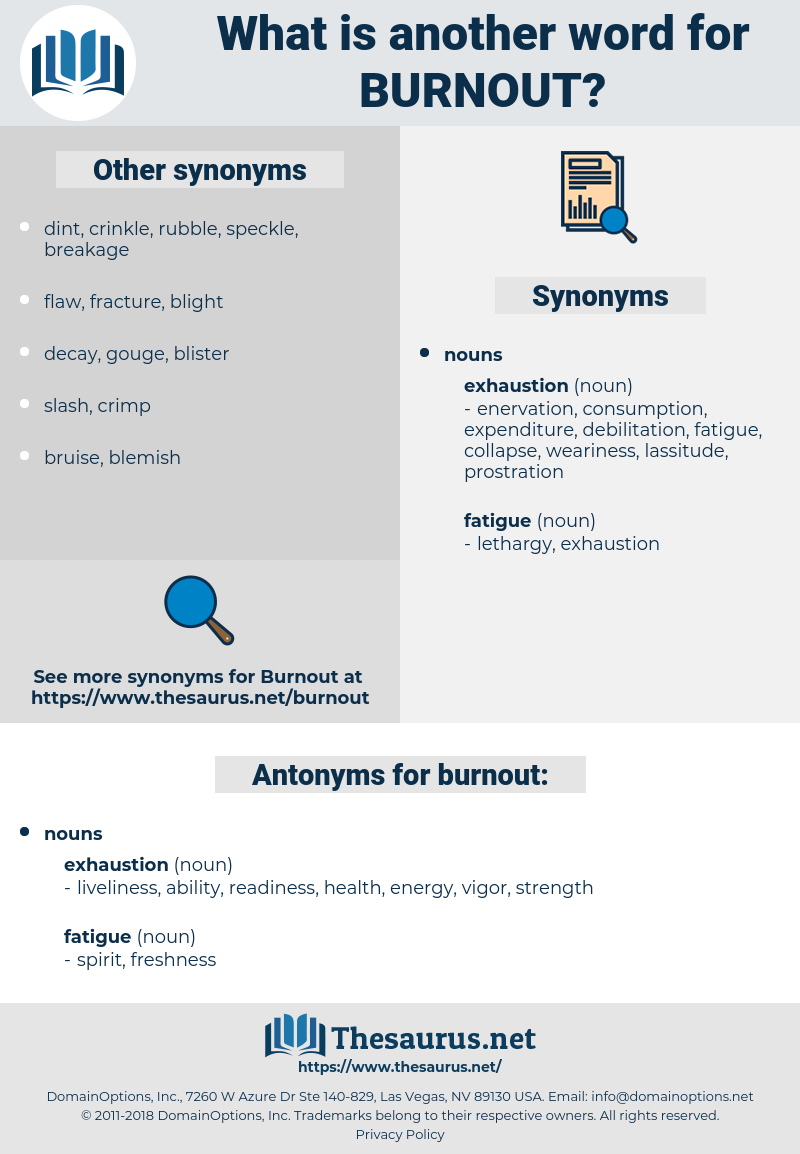 burnout, synonym burnout, another word for burnout, words like burnout, thesaurus burnout