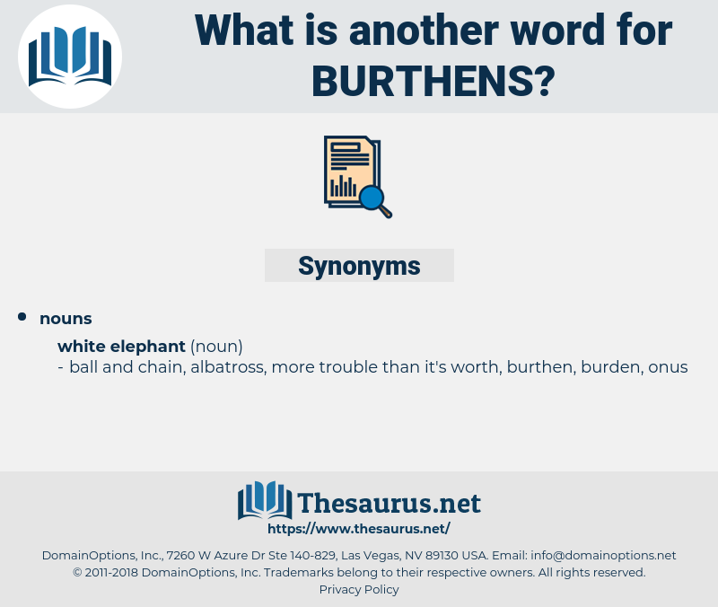 burthens, synonym burthens, another word for burthens, words like burthens, thesaurus burthens