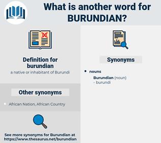 burundian, synonym burundian, another word for burundian, words like burundian, thesaurus burundian
