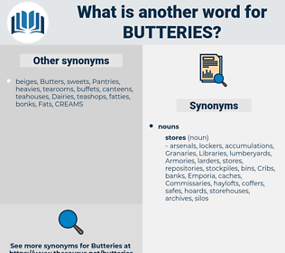 Butteries, synonym Butteries, another word for Butteries, words like Butteries, thesaurus Butteries