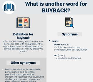 buyback, synonym buyback, another word for buyback, words like buyback, thesaurus buyback